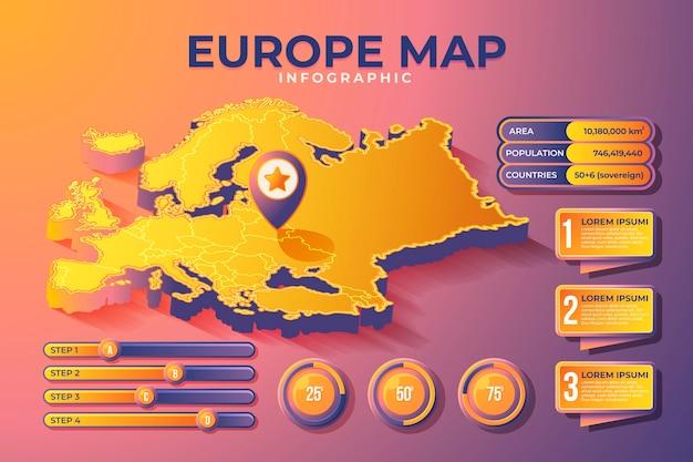 Infographie de la carte isométrique de l'europe
