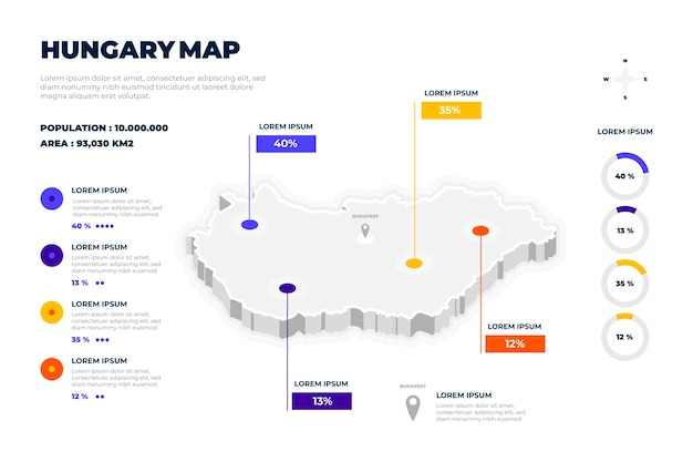 Infographie de la carte isométrique de la hongrie