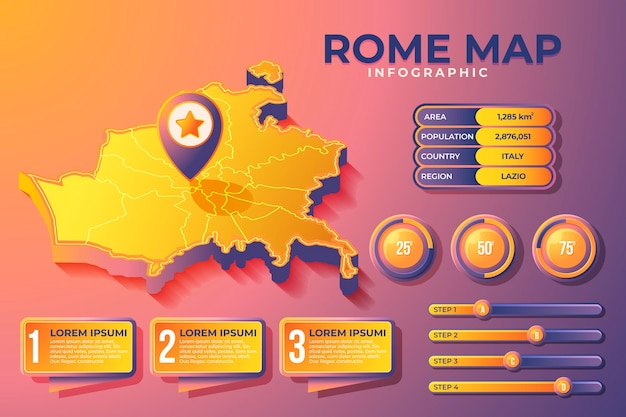 Infographie de la carte isométrique de rome