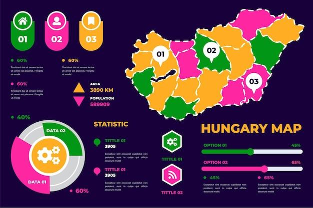 Infographie de la carte linéaire colorée de la hongrie