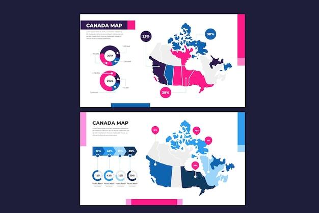 Infographie de la carte linéaire du canada