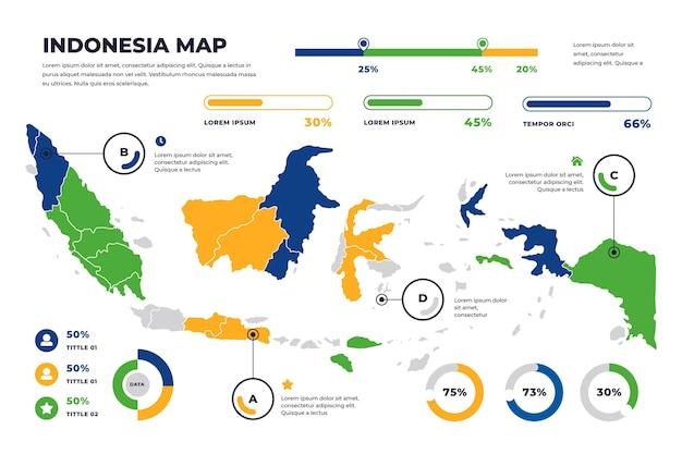 Infographie de la carte linéaire de l'indonésie