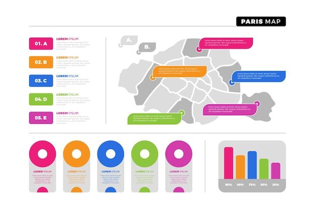 Infographie de la carte de paris