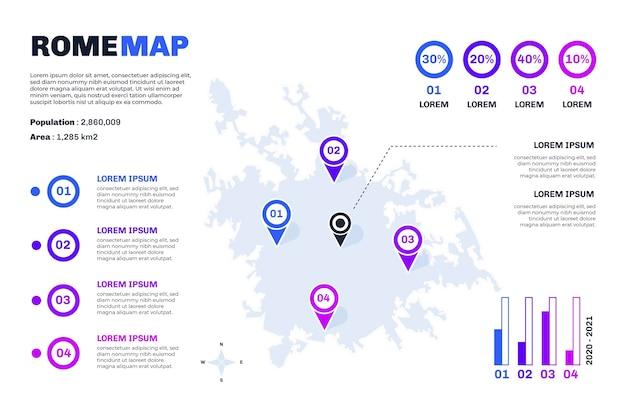 Infographie de carte de rome design plat