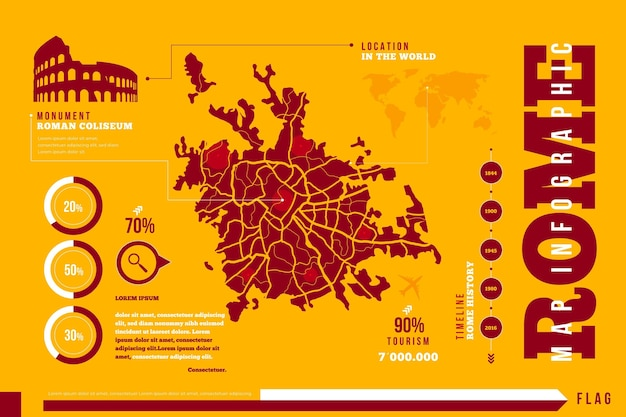Infographie de carte de rome plate