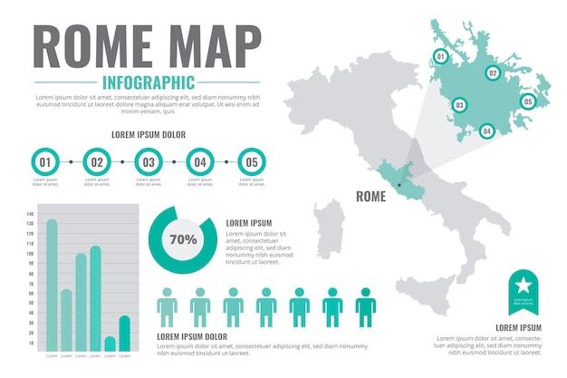 Infographie de la carte de rome