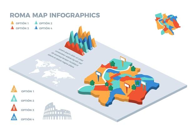 Infographie de carte de ville de rome isométrique