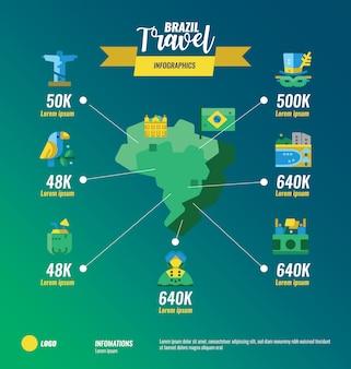 Infographie de carte de voyage au brésil.