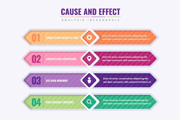 Infographie de cause à effet au design plat