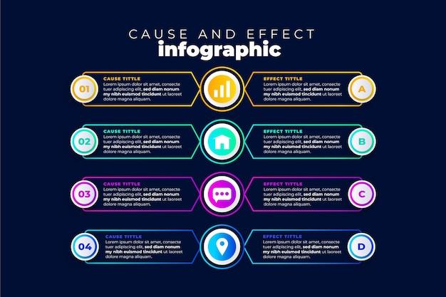 Infographie de cause à effet dégradée