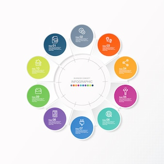 Infographie de cercles