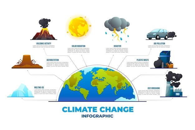 Infographie sur le changement climatique au design plat dessiné à la main