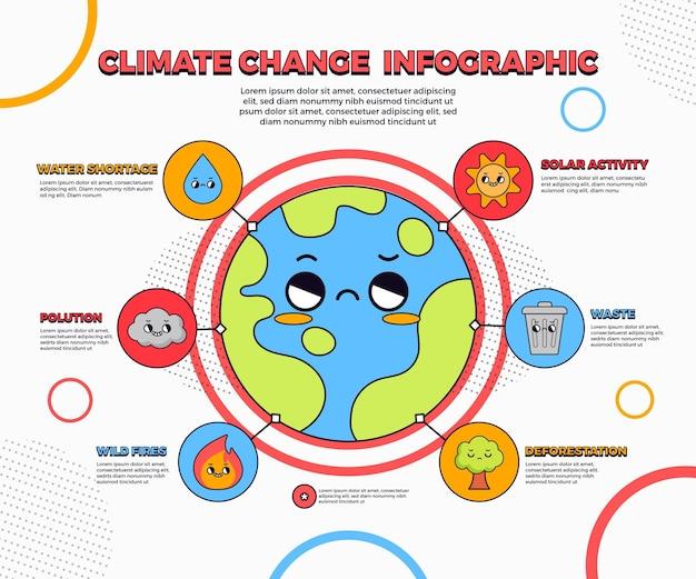 Infographie sur le changement climatique à plat dessiné à la main