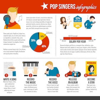 Infographie chanteur pop