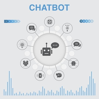 Infographie de chatbot avec des icônes. contient des icônes telles que l'assistant vocal, le répondeur automatique, le chat, la technologie