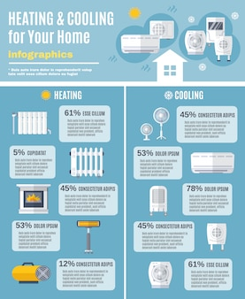 Infographie de chauffage et de refroidissement