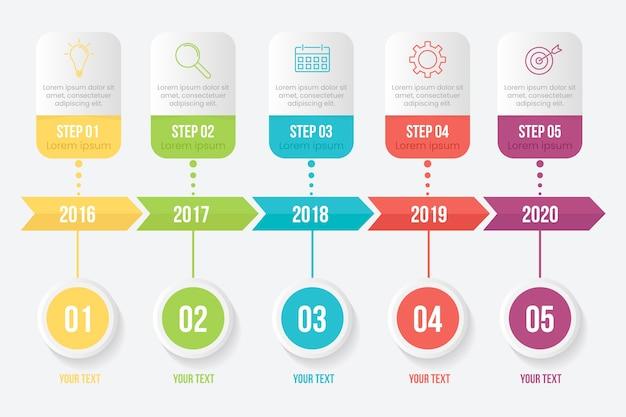 Infographie de chronologie des affaires plat