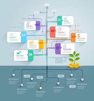 Infographie de la chronologie de l'arbre des affaires.