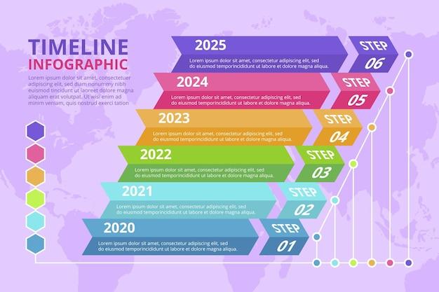 Infographie de la chronologie colorée plate