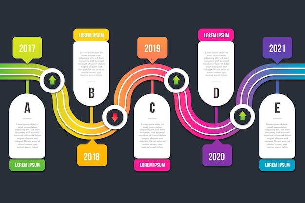 Infographie de chronologie colorée