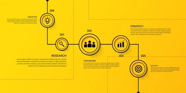 Infographie de chronologie commerciale avec plusieurs étapes, modèle de flux de travail de visualisation des données de contour