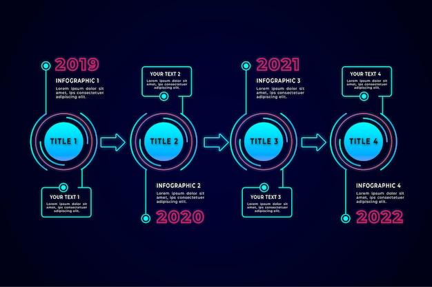Infographie de chronologie de conception plate