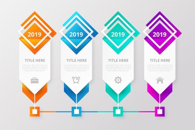 Infographie de chronologie de dégradé coloré