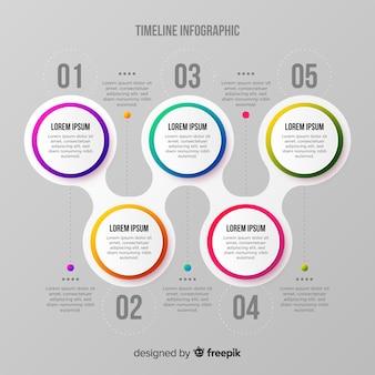 Infographie de chronologie de dégradé