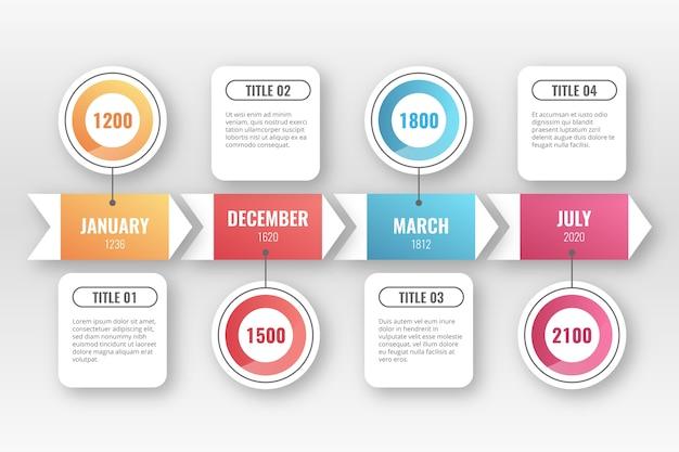 Infographie chronologie de dégradé