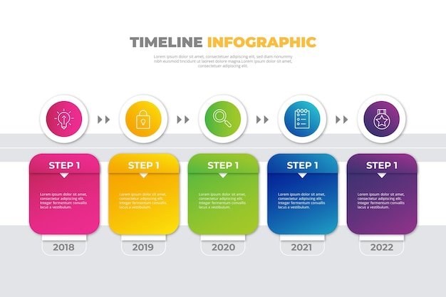 Infographie de la chronologie du dégradé coloré
