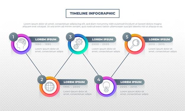 Infographie de la chronologie du dégradé de différentes couleurs