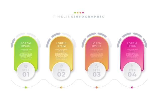 Infographie de la chronologie du dégradé