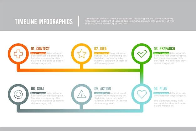 Infographie de la chronologie du design plat