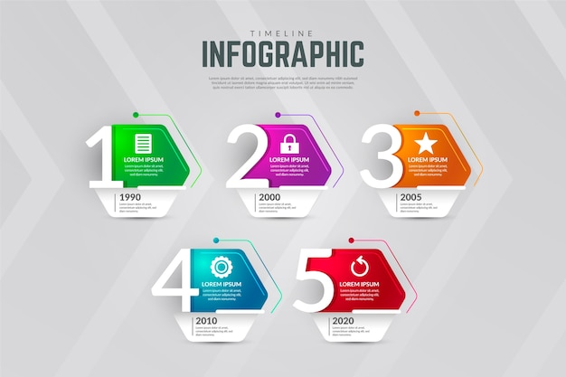 Infographie de chronologie moderne