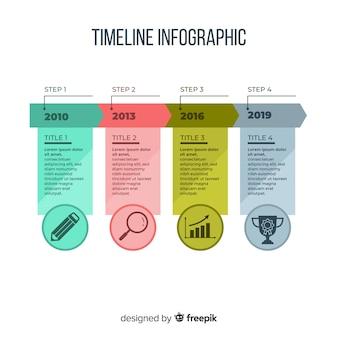 Infographie de chronologie plate