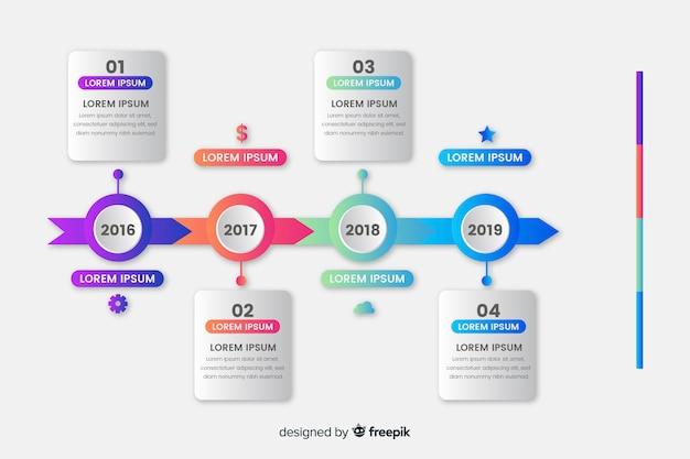 Infographie de la chronologie