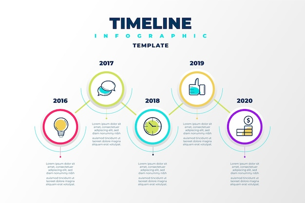 Infographie chronologique avec années