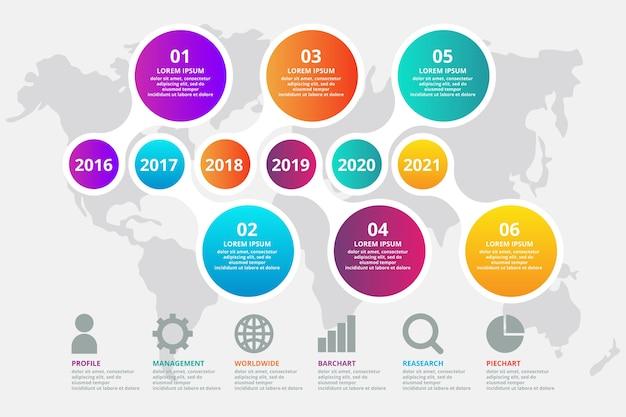 Infographie chronologique