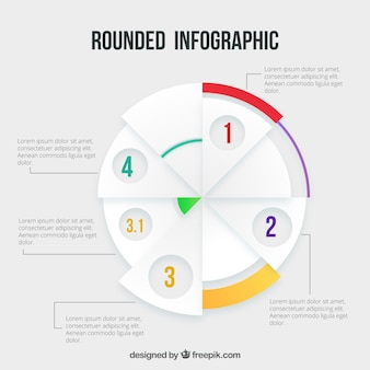 Infographie circulaire avec éléments de couleur