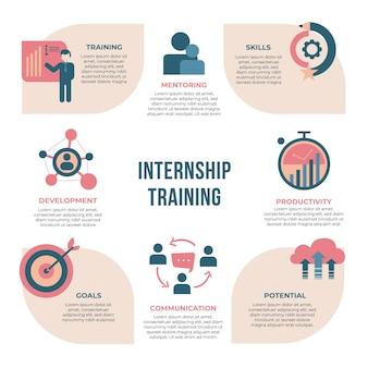 Infographie de coaching de travail de stage