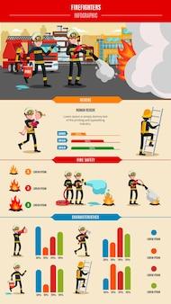 Infographie colorée de lutte contre les incendies