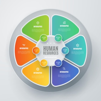 Infographie colorée des ressources humaines avec des détails