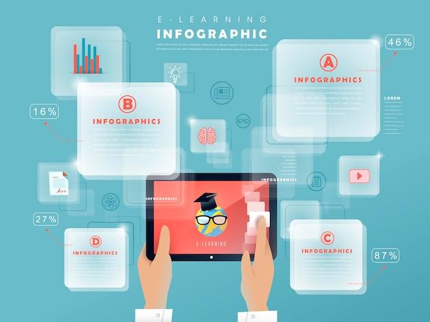 Infographie de concept d'apprentissage en ligne avec les mains tenant la tablette