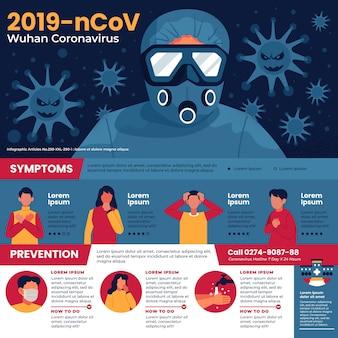 Infographie de concept de coronavirus