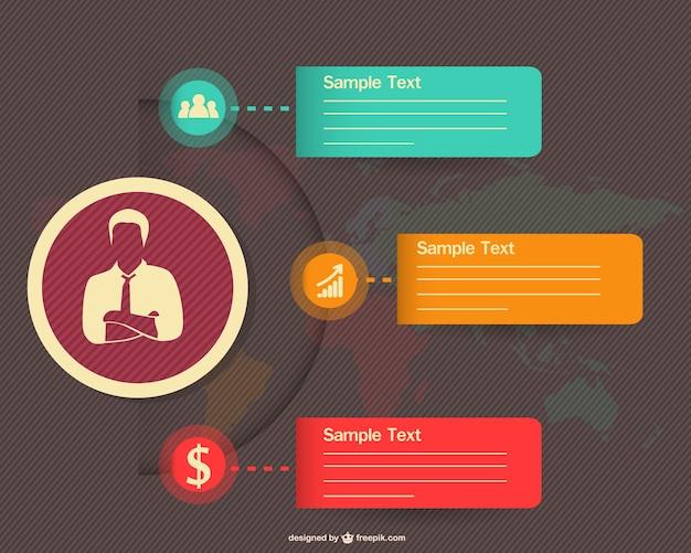 Infographie concept d'entreprise de conception