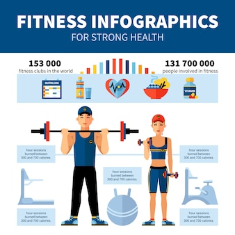 Infographie de la condition physique avec les statistiques des clubs de sport