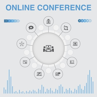 Infographie de conférence en ligne avec des icônes. contient des icônes telles que le chat de groupe, l'apprentissage en ligne, le webinaire, la conférence téléphonique