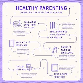 Infographie de conseils sur la parentalité saine