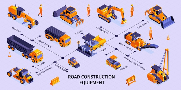 Infographie de construction de routes isométriques avec des icônes de véhicules de machines et des légendes de texte modifiables avec illustration de personnages humains