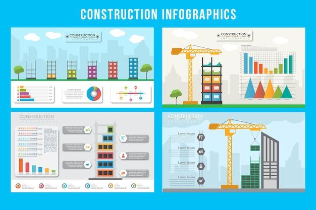 Infographie de la construction